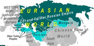 Ευρασιατική Ένωση